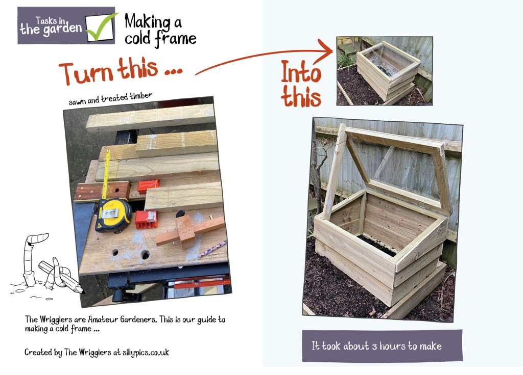 making a cold frame guide. This page shows the before and after. Wood on a bench and a cold frame, built and sitting in a raised bed