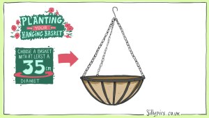 choose a basket with a 35cm diameter